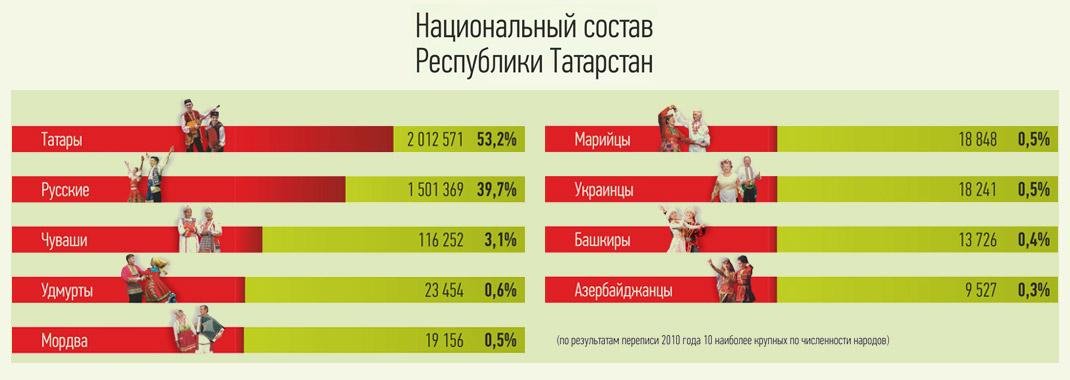 national-graph3